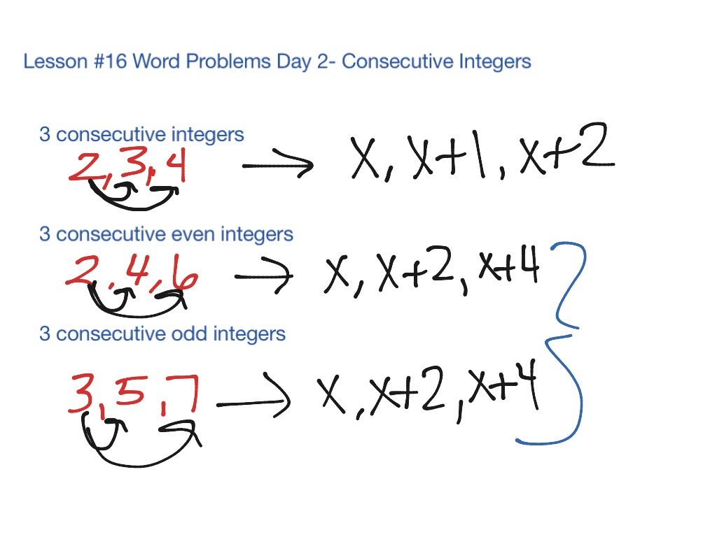 ShowMe quadratic consecutive integer problems – Consecutive Integer Problems Worksheet