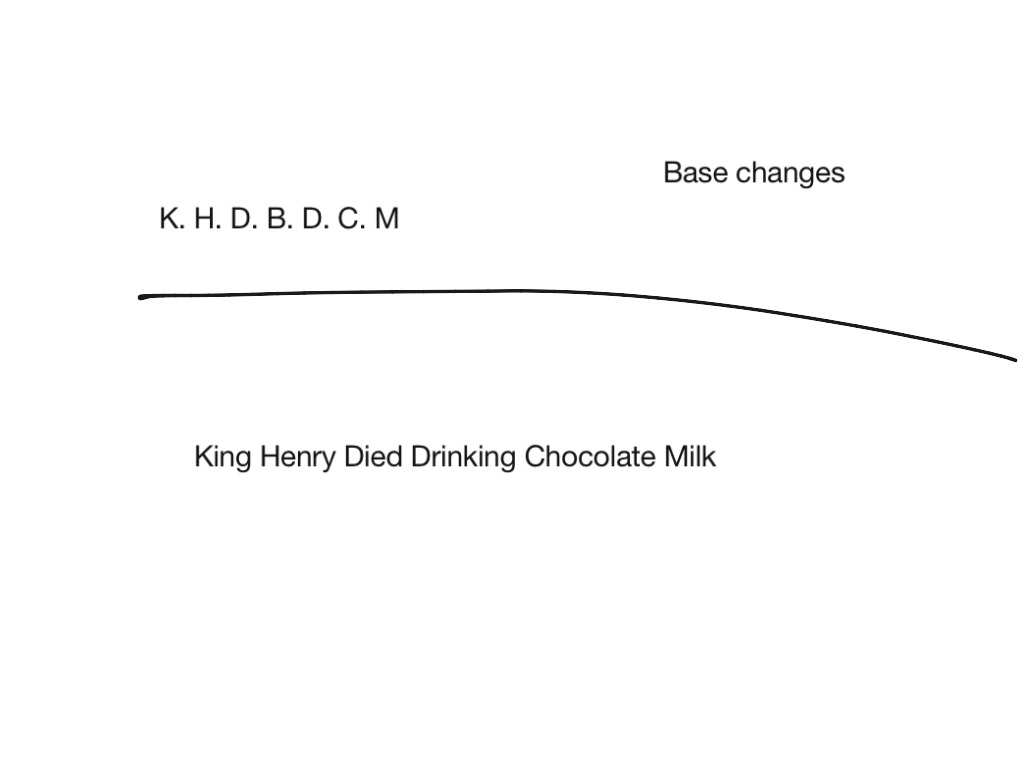 ShowMe - king henry died