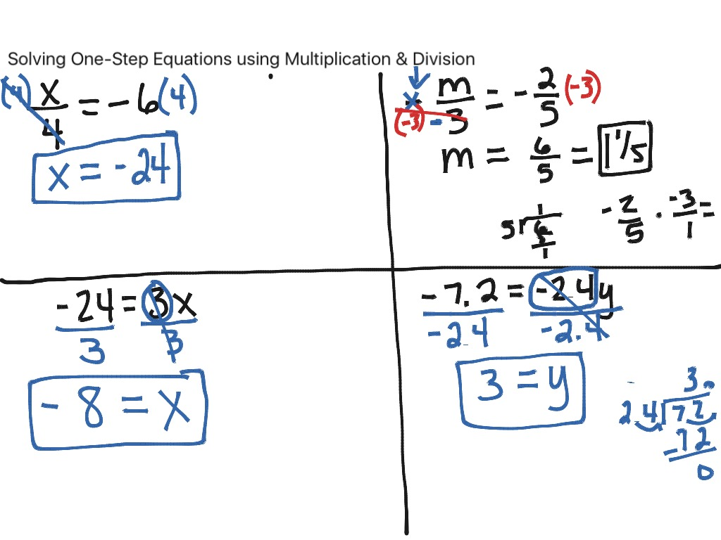 ShowMe solving 1 step equations multiplication division With – Solving One and Two Step Equations Worksheet