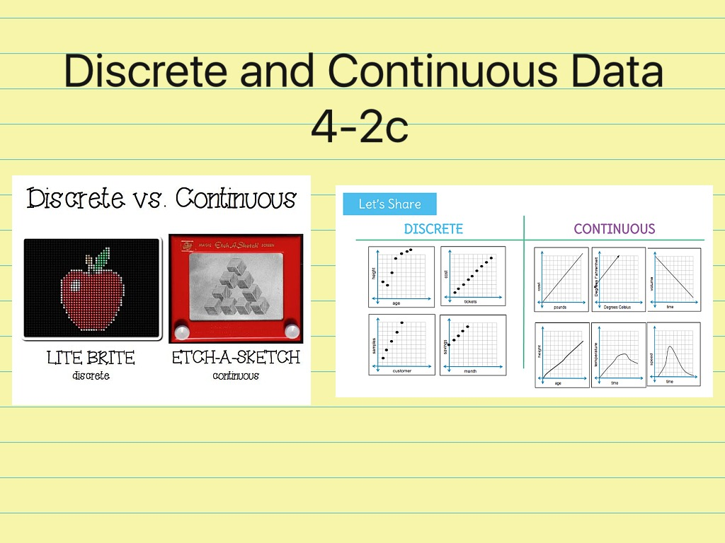 how to tell if data is continuous or discrete