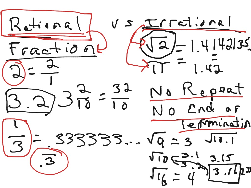Pictures Of Irrational Numbers Pictures Kidskunstfo