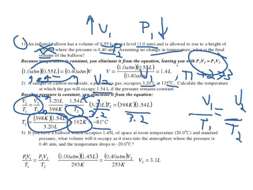 Showme derivation of combined gas law most viewed thumbnail robcynllc Image collections