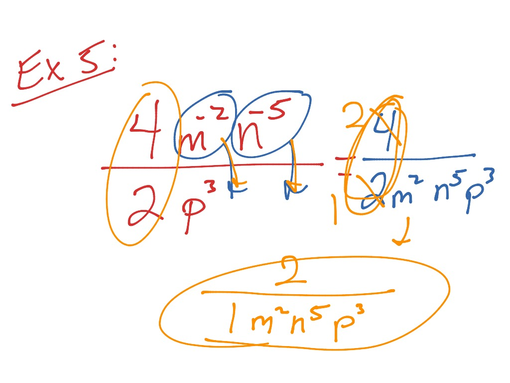Showme radicals with variables and exponents worksheet most viewed thumbnail robcynllc Image collections
