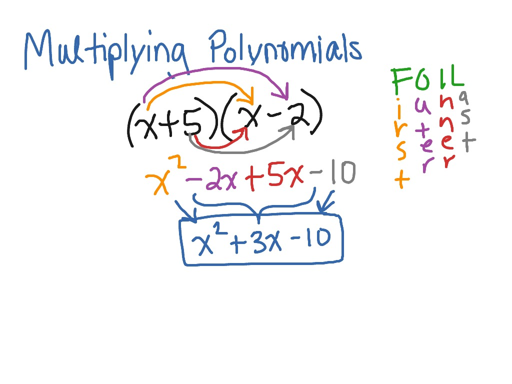 how to solve foil method