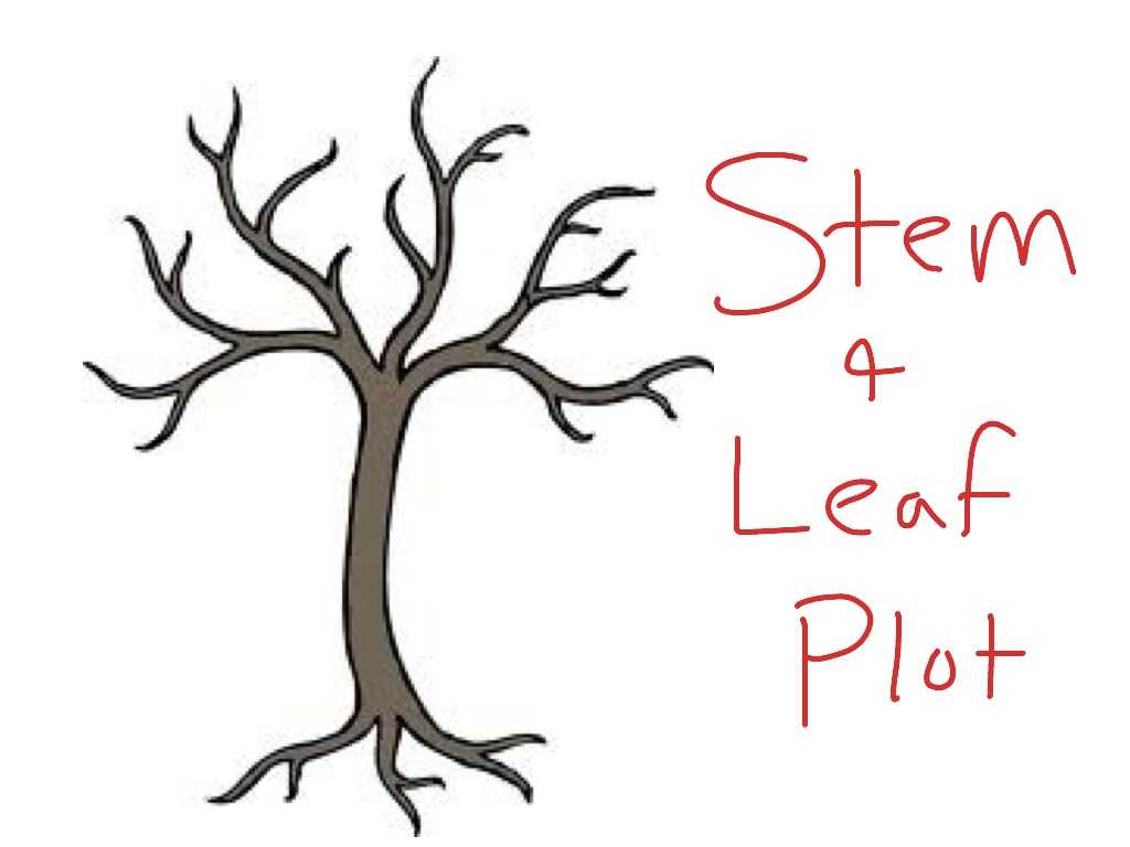 Stem and leaf plot understanding math showme robcynllc Gallery