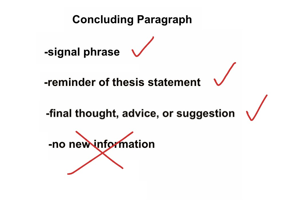 writing a concluding paragraph in an essay Your essay lacks only two paragraphs now: the introduction and the conclusion these paragraphs will give the reader a point of entry to and a point of exit from your essay.