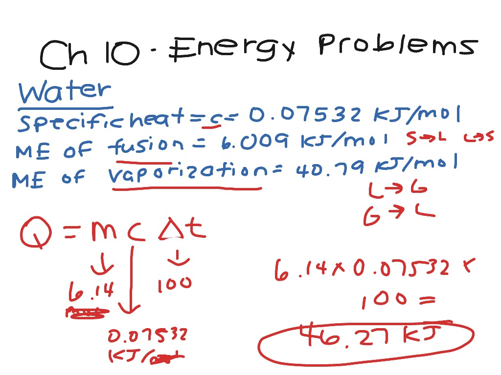 Chapter 10 energy problems me fusion vaporization and for Delta h table chemistry