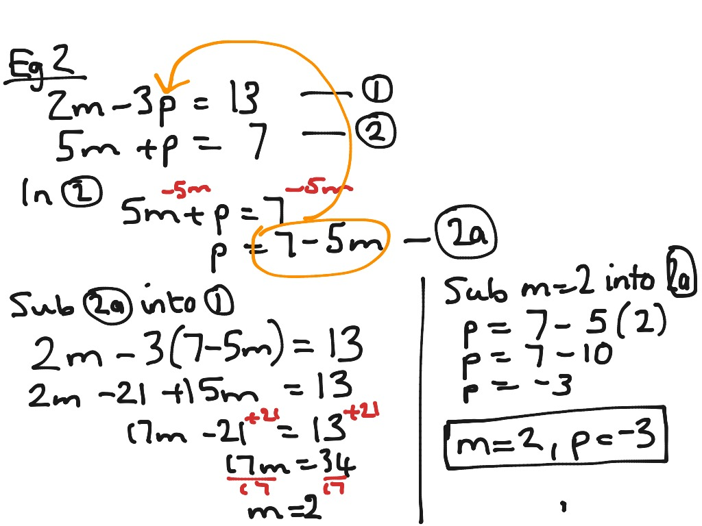 simultaneous equations Solving linear simultaneous equations is rather satisfying in this post i suggest some techniques and resources for teaching this topic when solving simultaneous.