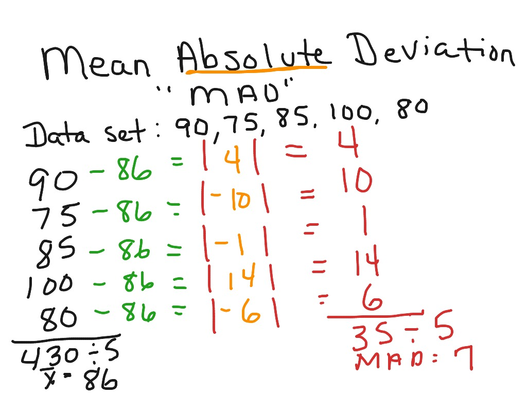 what does mean absolute deviation mean in math