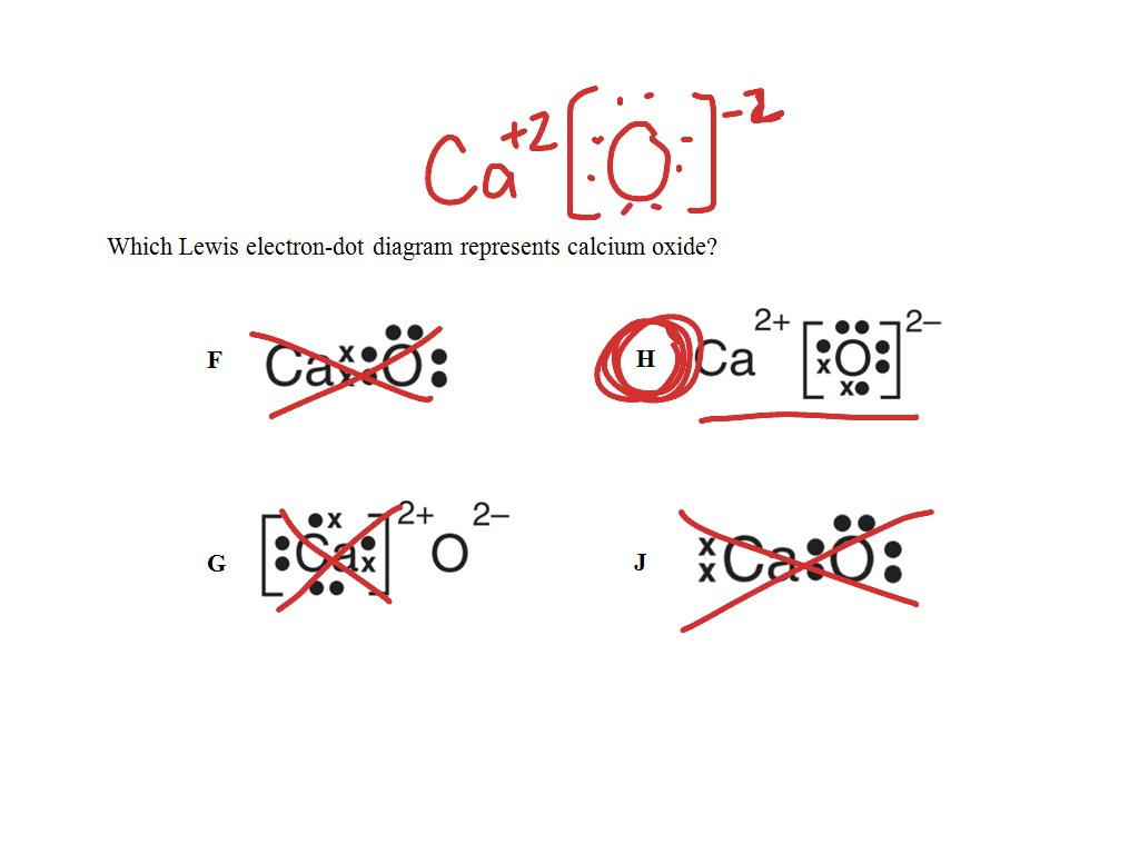 lewis dot - ionic compounds | science, chemistry | showme bohr diagram for calcium chloride dot diagram for calcium oxide