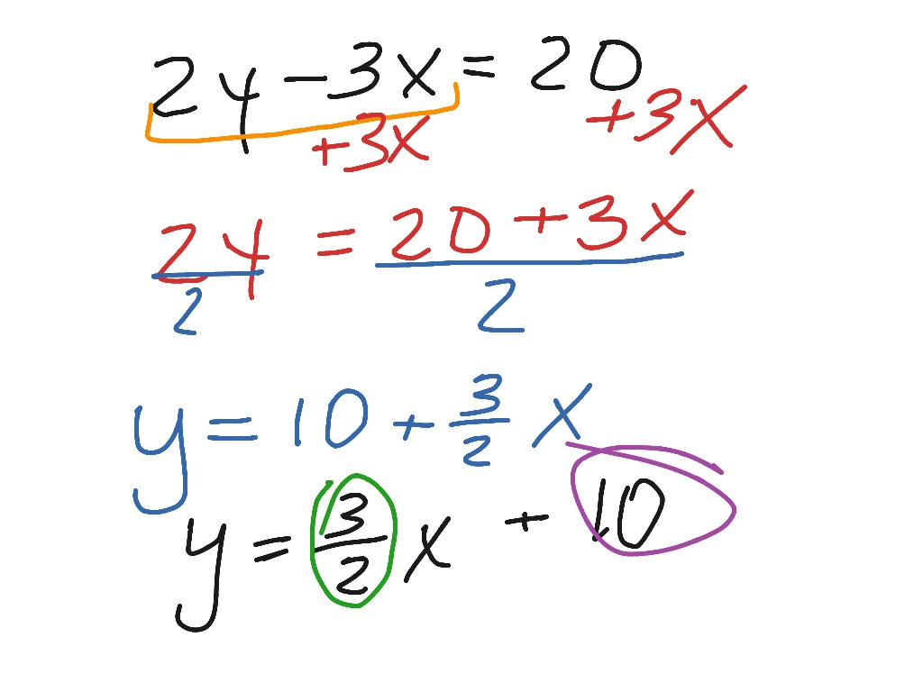 write the equation in slope intercept form Point-slope equation of a line you may already be familiar with the y=mx+b form (called the slope-intercept form of the equation of a line.