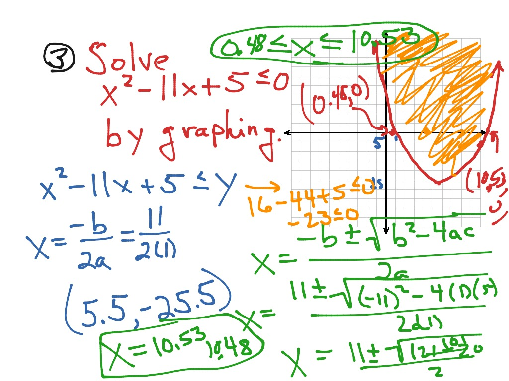 ShowMe - Algebra 1 grade 9 solving and graphing inequalities