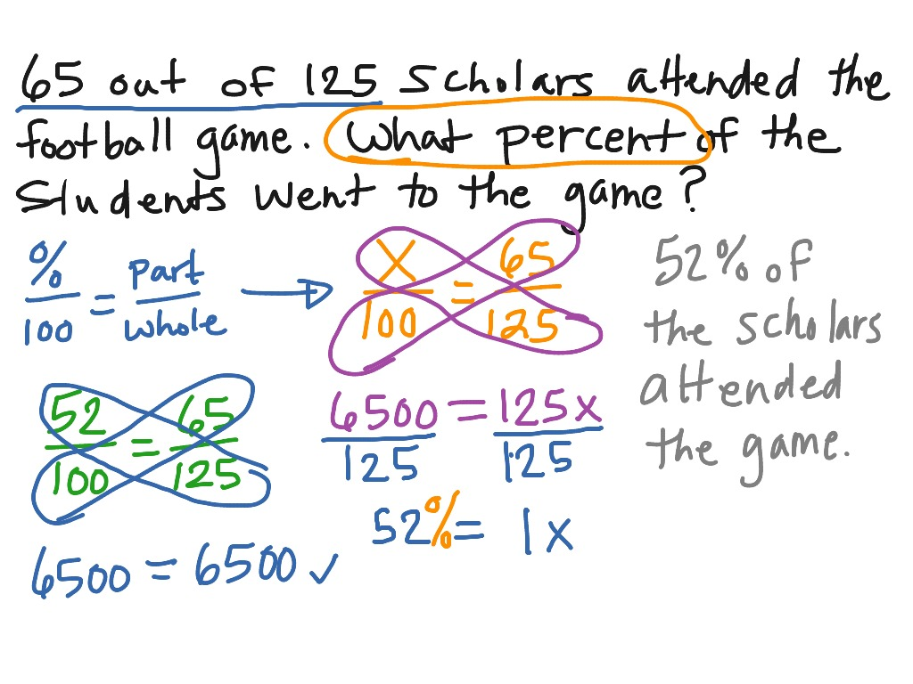 math worksheet : showme  using proportions to solve percentage problems : Percent Proportion Word Problems