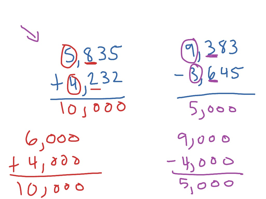 Worksheets Estimating Sums And Differences Worksheets estimating sums and differences of greater numbers math 3rd grade elementary estimation 3 nbt 1 2 showme