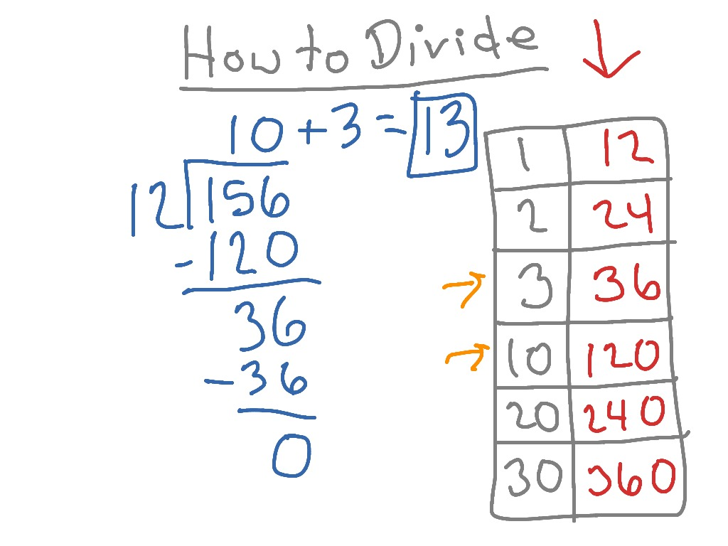 how to make a fraction into a decimal using division