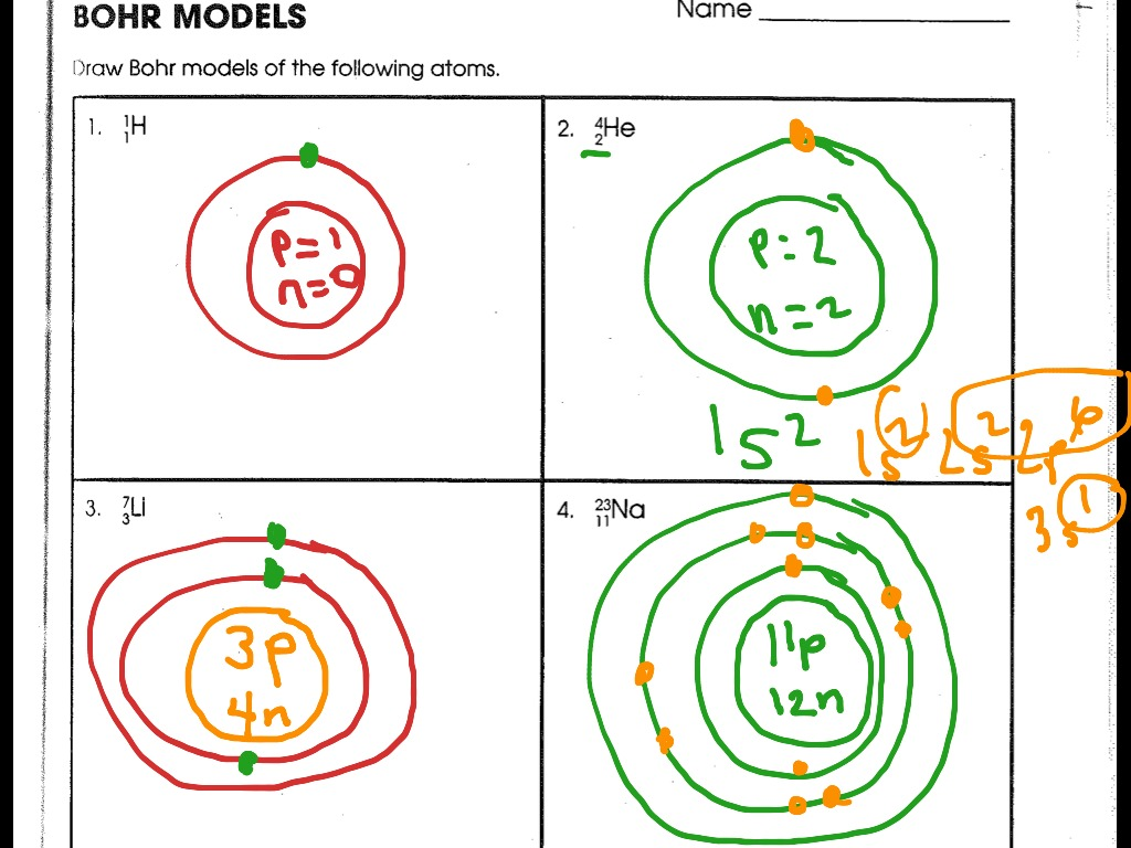 Bohr Diagram Of Oxygen Ion Example Electrical Wiring Atom Atoms Showme Hydrogen Model