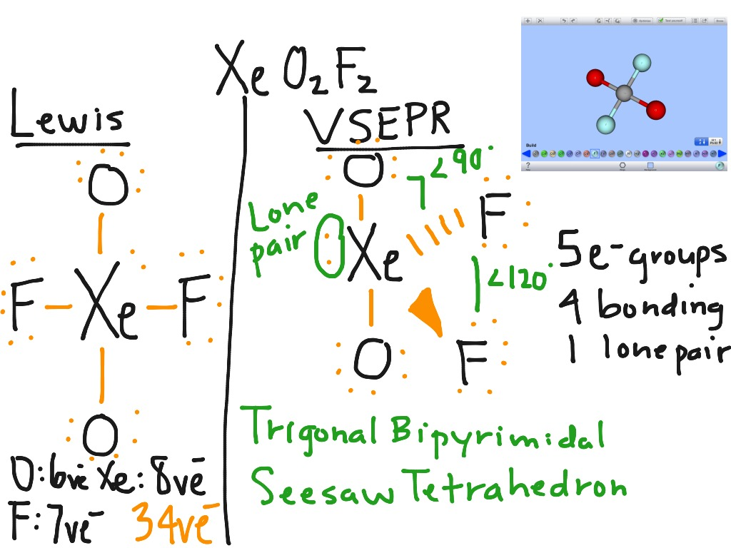 VSEPR Structure XeO2F2  Science  ShowMe