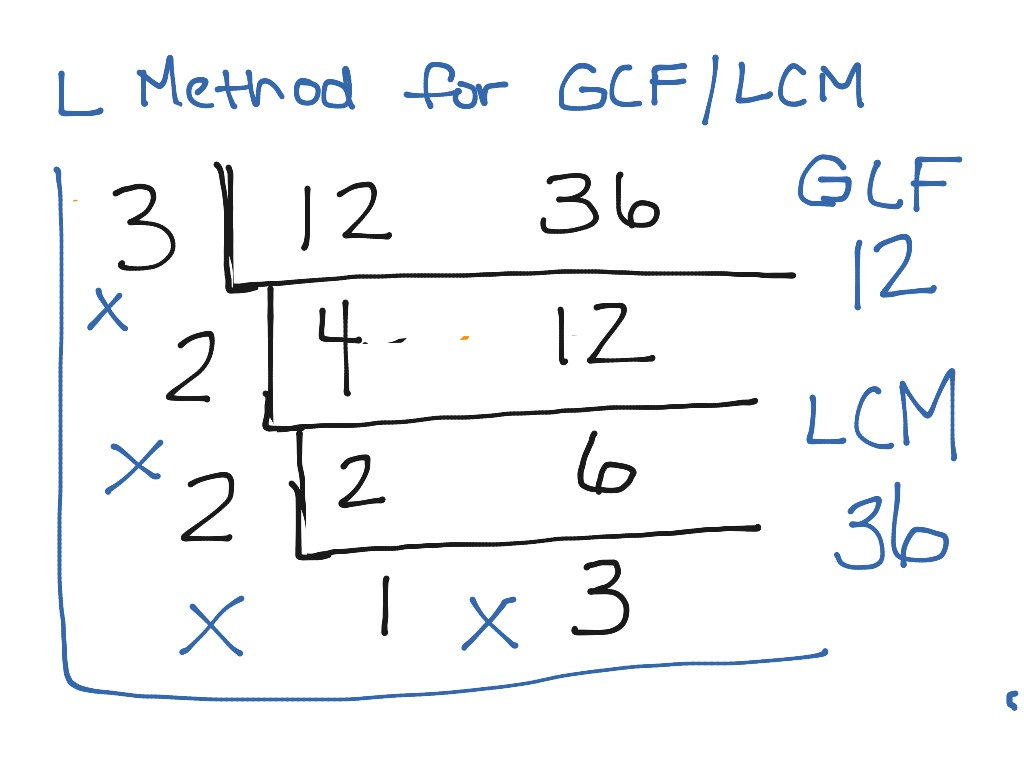 How Do You Find Gcf And Lcm - Boxfirepress