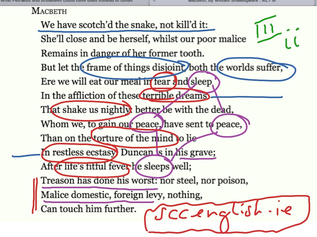 macbeth literary devices Free essay: literary devices used in macbeth imagine how dull a shakespearean play would be without the ingenious literary devices and techniques that.