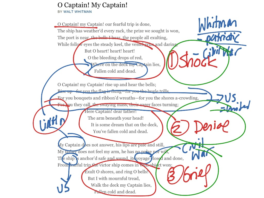 'o captain my captain' Description and explanation of the major themes of whitman's poetry this accessible literary criticism is perfect for anyone faced with whitman's poetry essays, papers, tests, exams, or for anyone who needs to create a whitman's poetry lesson plan.