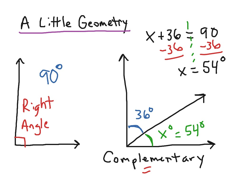 worksheet Complementary Angles showme complementary angles on negative angles
