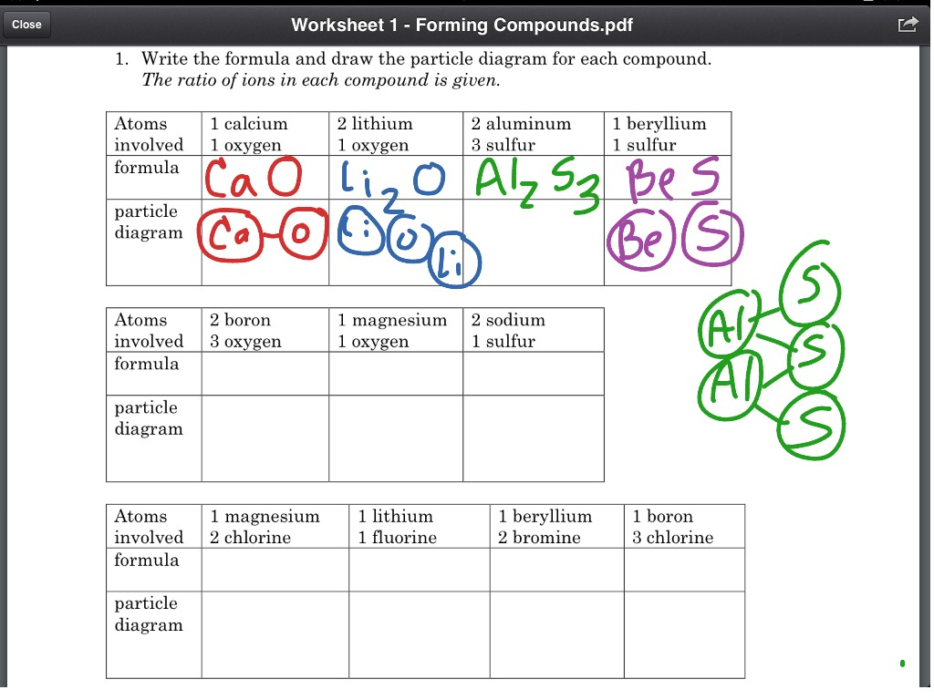 Ionic Compounds Worksheet 1 Tutorial | Science, Chemistry ...
