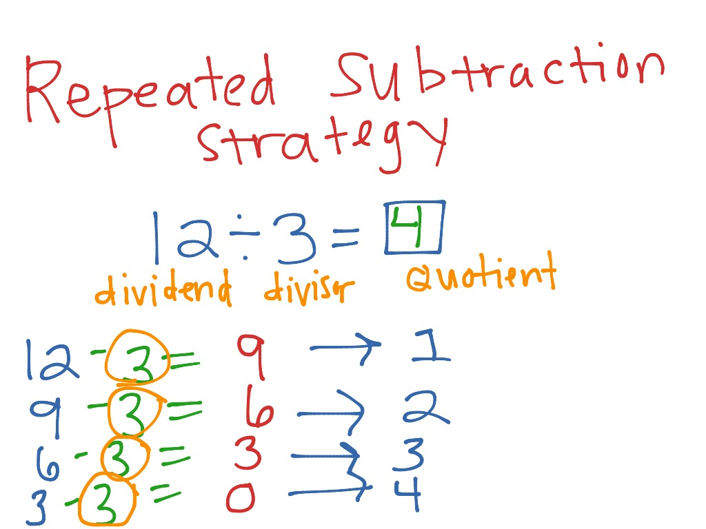 Division Subtraction - Boxfirepress