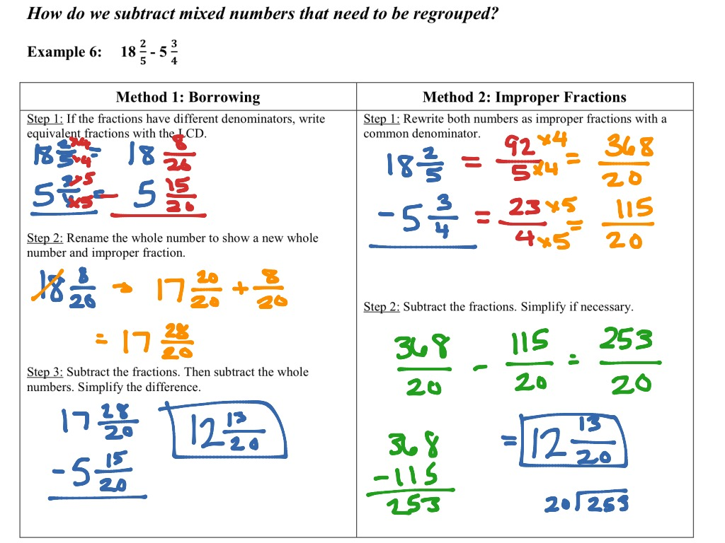 Adding Mixed Fractions With Unlike free algebra 1 worksheets
