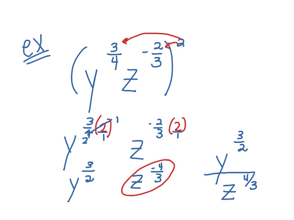 Showme simplifying rational exponents most viewed thumbnail robcynllc Image collections