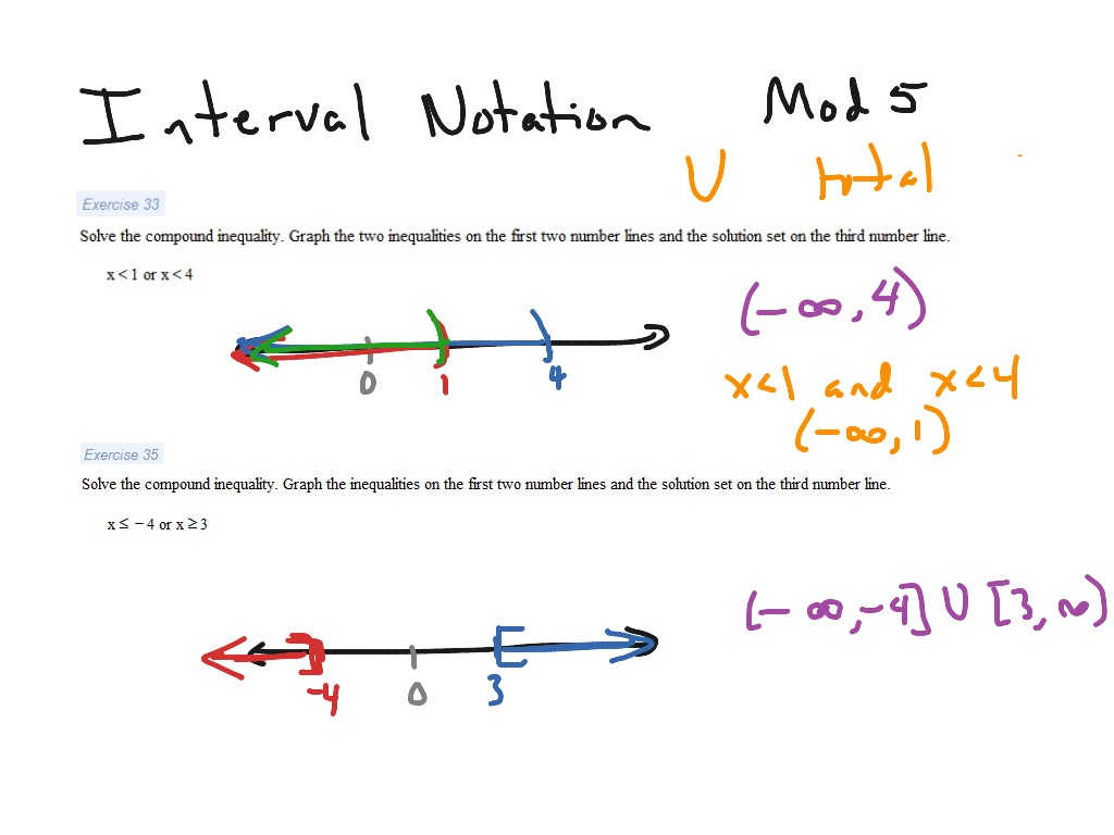write the solution set using interval notation