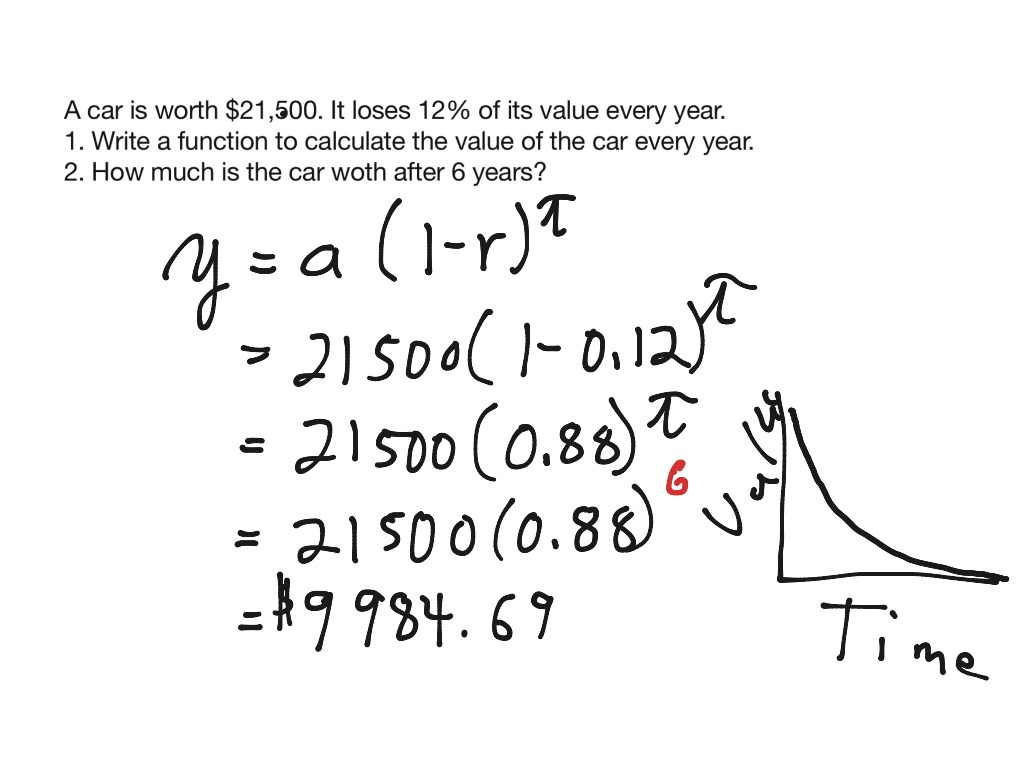 ShowMe 96 growth and decay algebra 1 – Exponential Functions Word Problems Worksheet