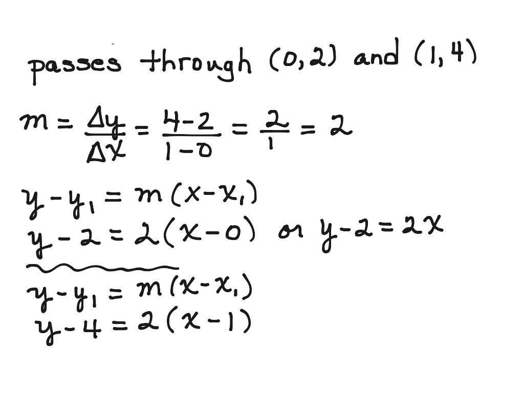 writing equations in pointslope form  math algebra