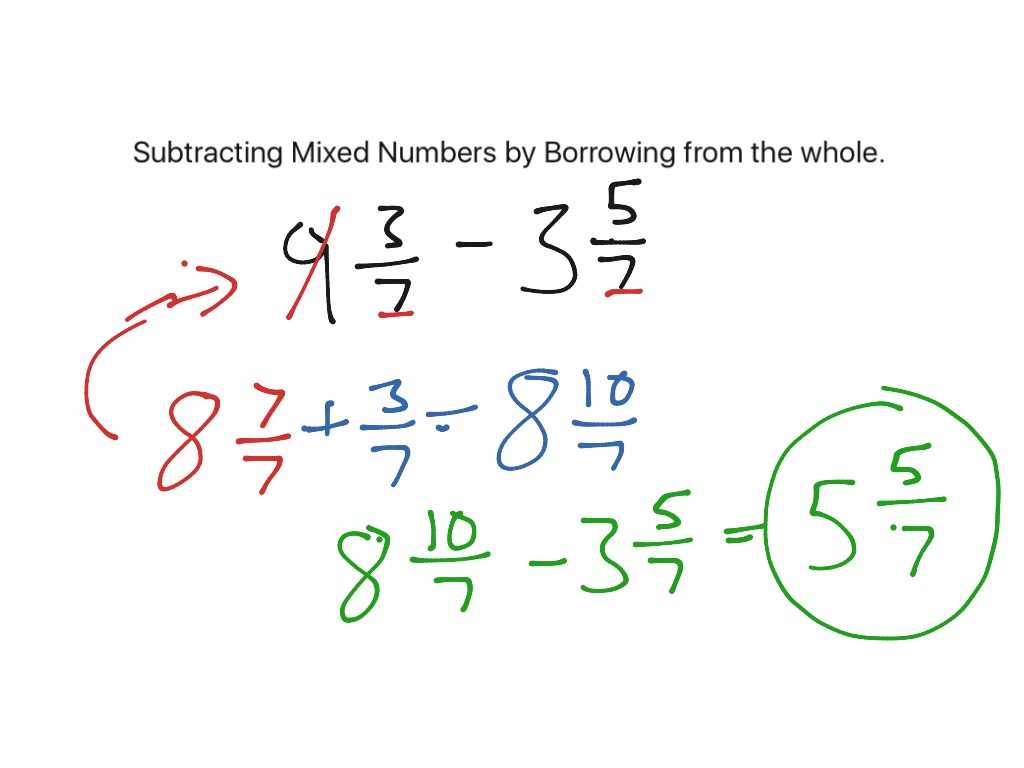 subtracting mixed numbers using improper fractions & borrowing