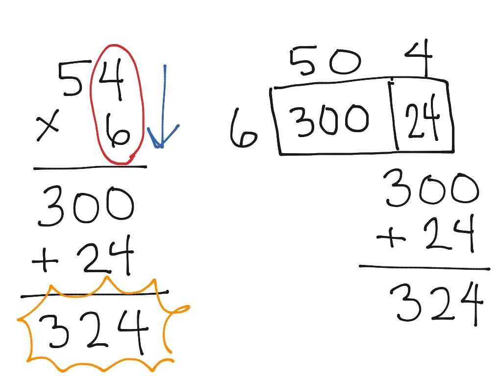 worksheet 2 Digit By One Digit Multiplication partial products 2 digit by 1 multiplication math elementary 4th grade showme