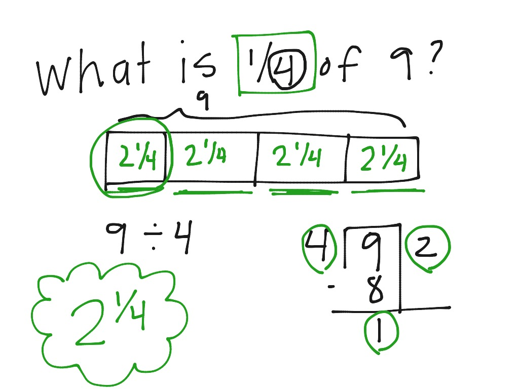 Showme Multiply Fractions Using A Tape Diagram