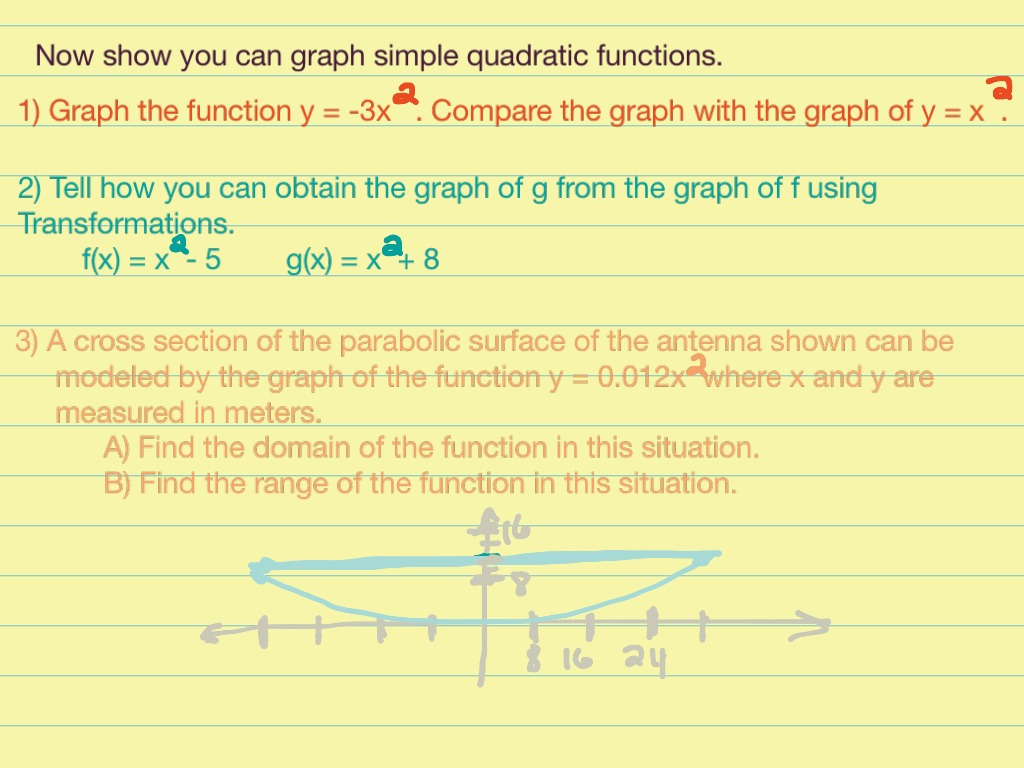 Showme 91 graphing quadratic functions answer key most viewed thumbnail falaconquin