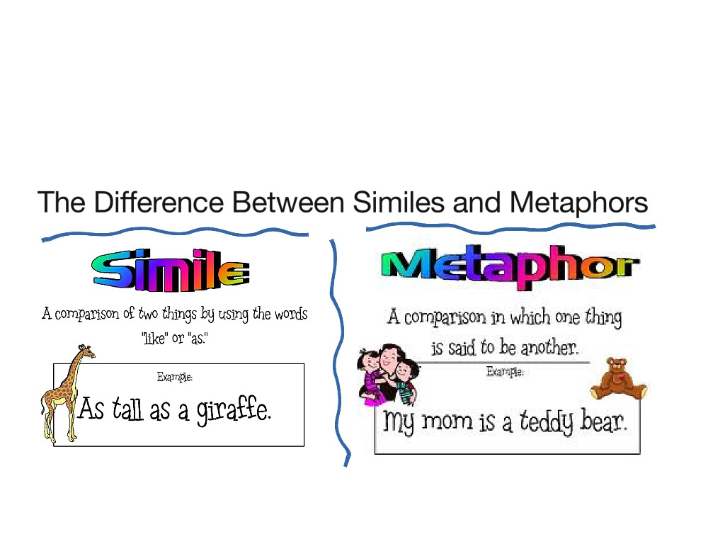 The Difference Between Similes And Metaphors English Writing