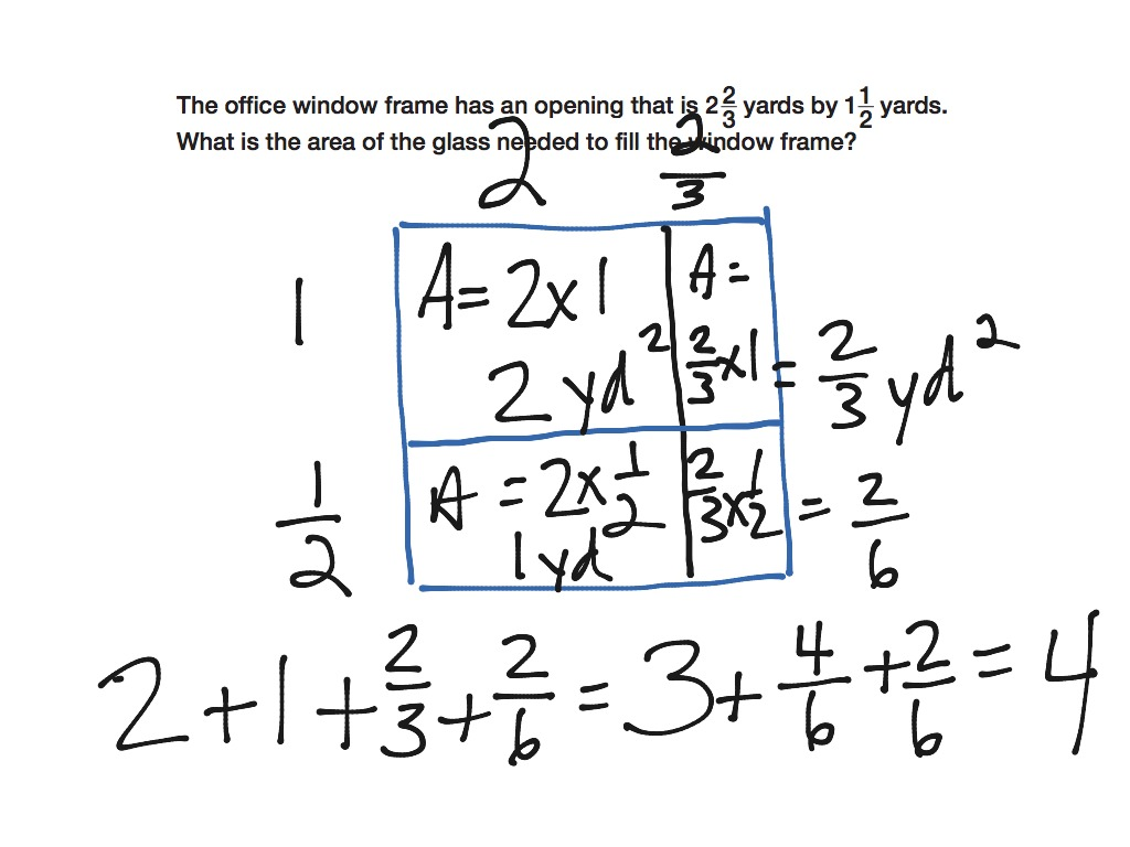 multiplying mixed numbers - area model | math, elementary math, 5th