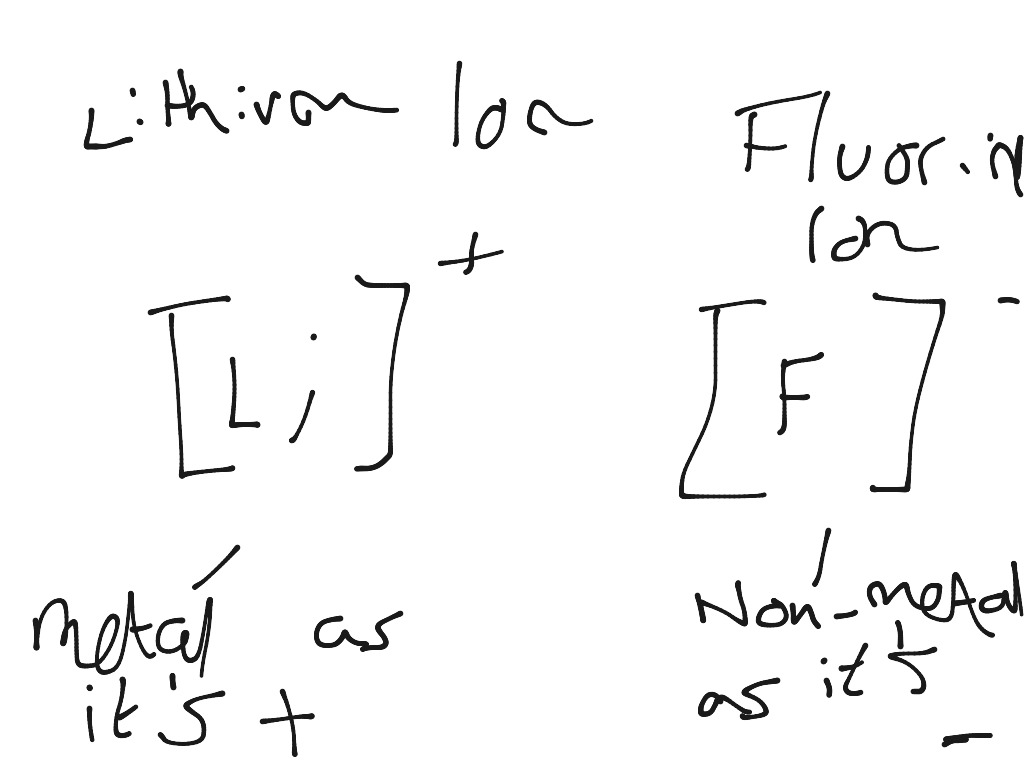 Showme sodium fluoride atom diagram most viewed thumbnail pooptronica Gallery