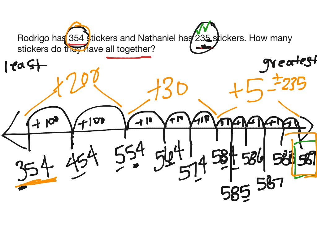 worksheet Number Line Addition showme 3 digit addition open number line most viewed thumbnail