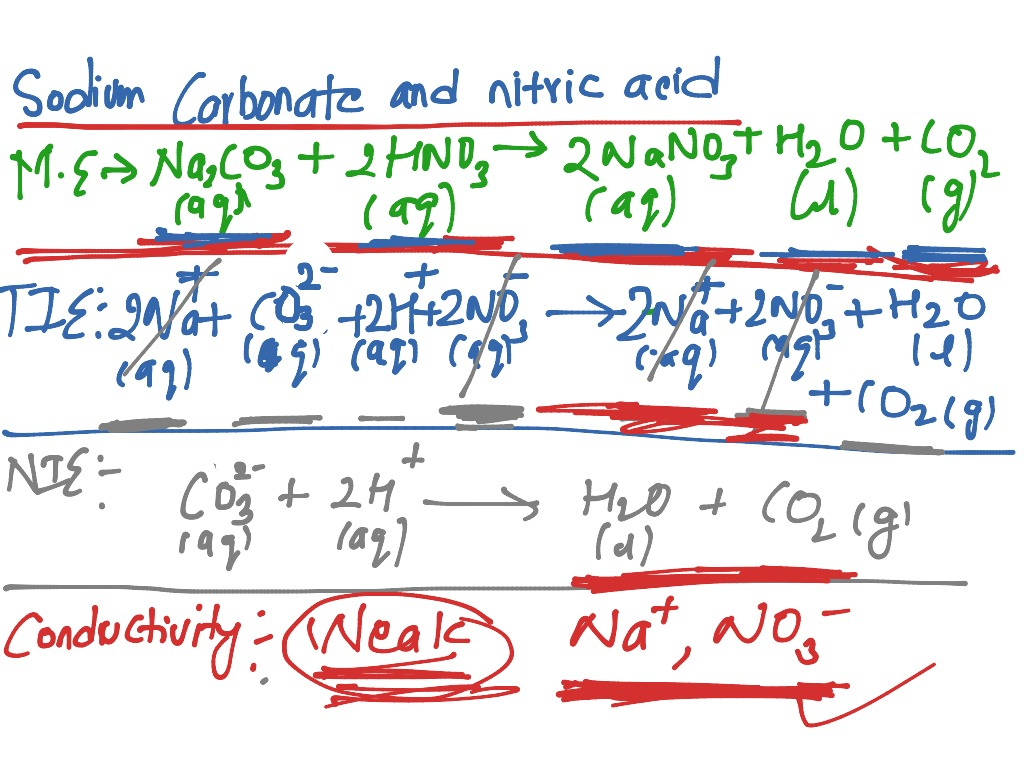 Ashok (sodium carbonate and nitric acid) total ionic equation