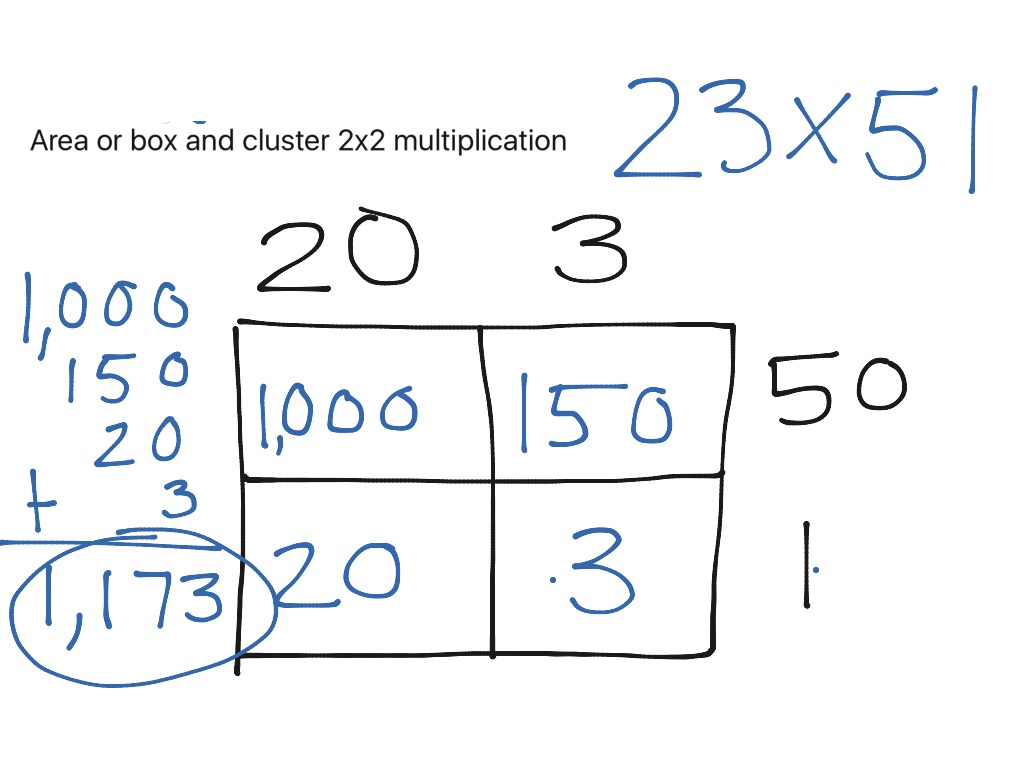 worksheet 2×2 Multiplication box and cluster multiplication 2x2 math showme