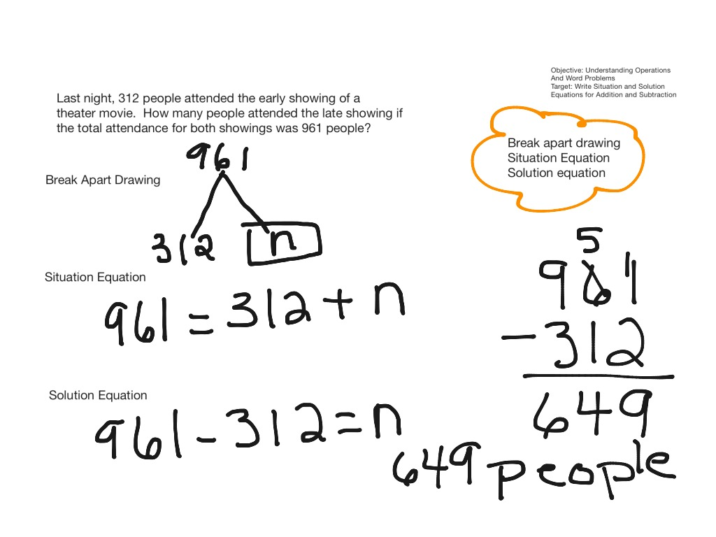 situation and solution equations for word problems | math