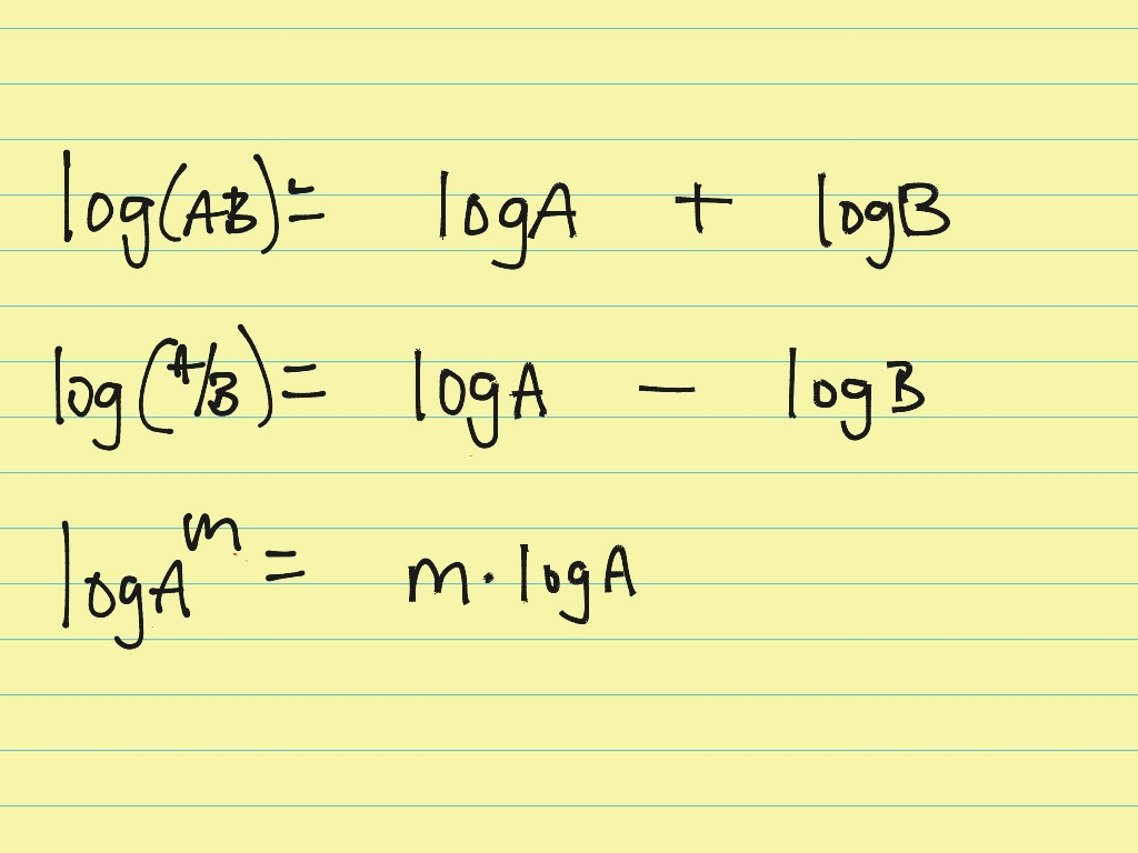 Expanding and Condensing Logarithms   Math, Algebra 2 ...