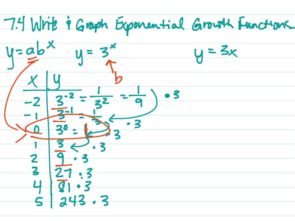 74 write and graph exponential growth functions  math