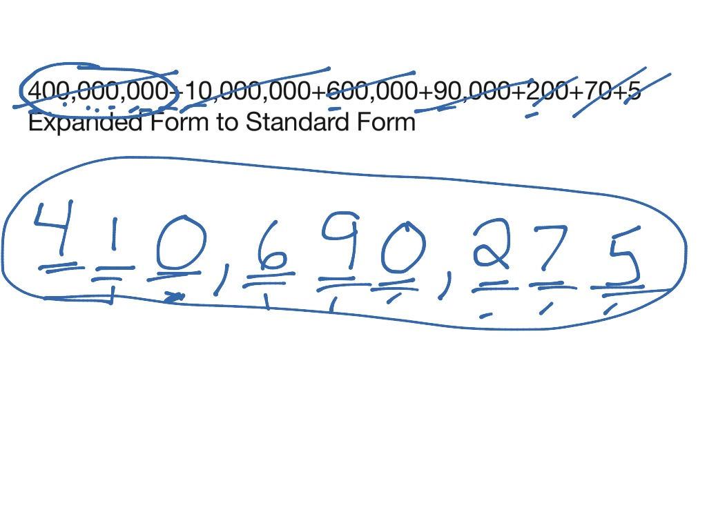 Showme 4th grade math multiply using expanded form lesson 26 most viewed thumbnail falaconquin