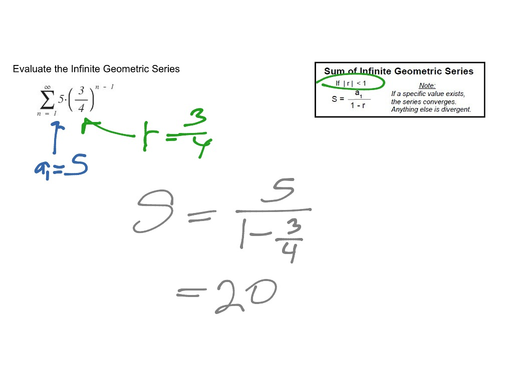 ShowMe - sum of an infinite geometric series