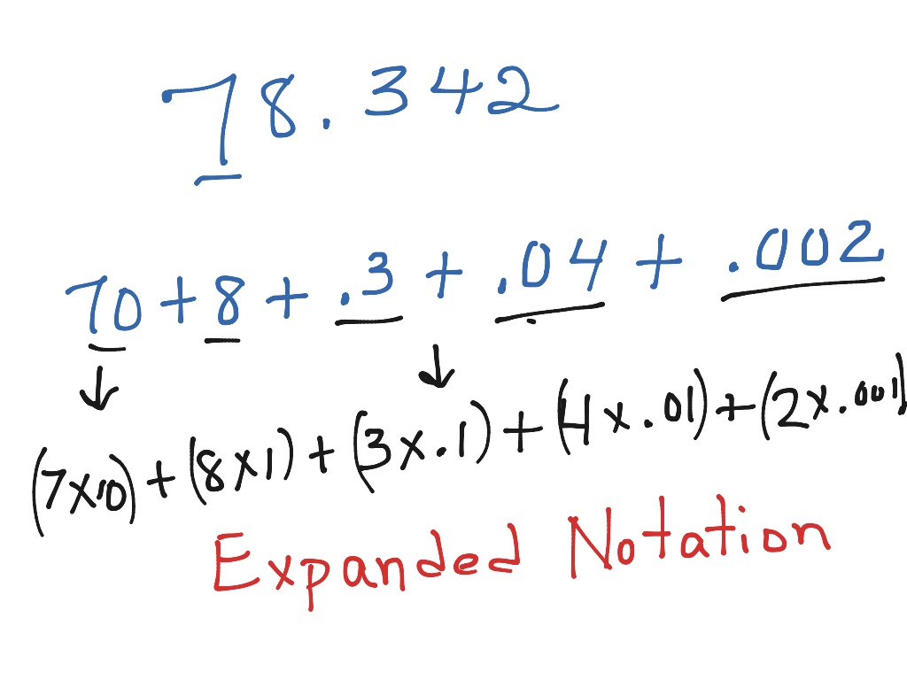 ShowMe expanded notation for division – Expanded Notation Worksheet