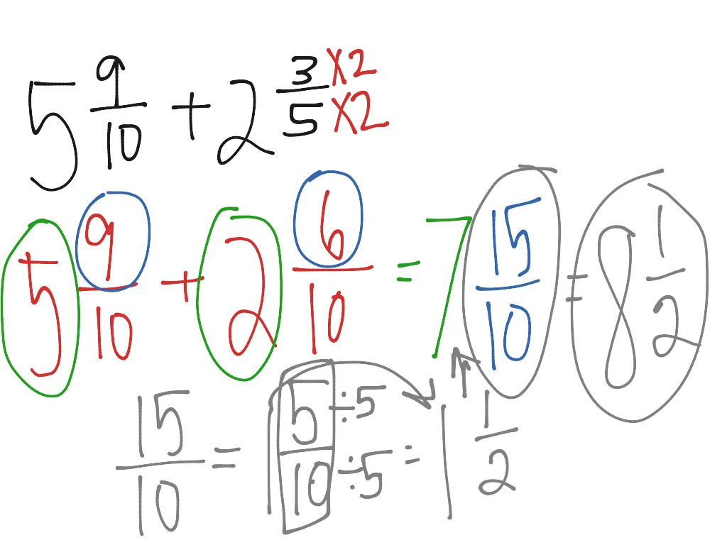 ShowMe subtracting mixed numbers with unlike denominators – Adding Mixed Fractions with Different Denominators Worksheets