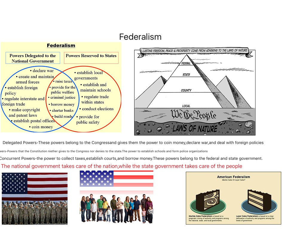 layer cake and marble cake federalism